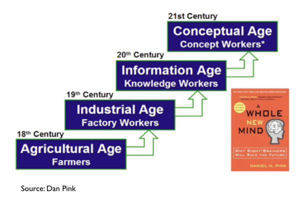 conceptual-age-L-I7rQsj